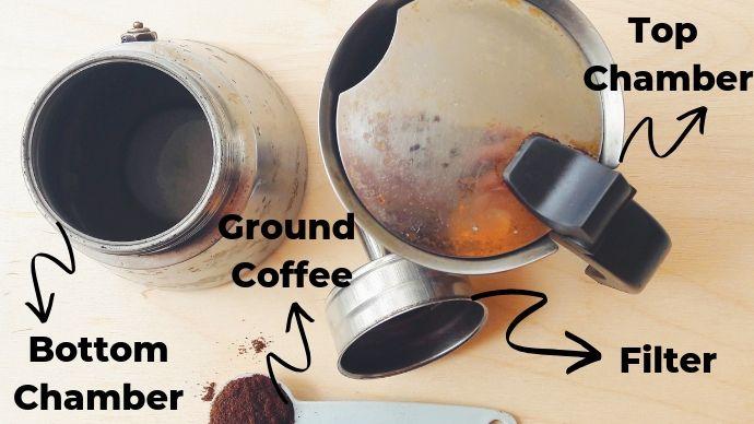 make stovetop espresso